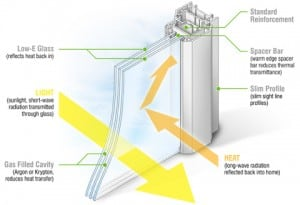 Triple Glazing Heat Retention Benefits